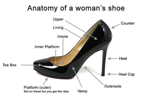 最全手册-你都拥有了整个鞋柜,怎能不知道它的本名?
