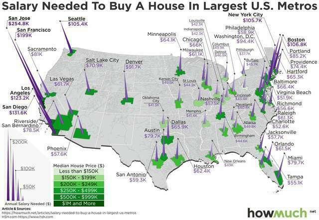 要赚多少钱才买得起房子?这张地图告诉你